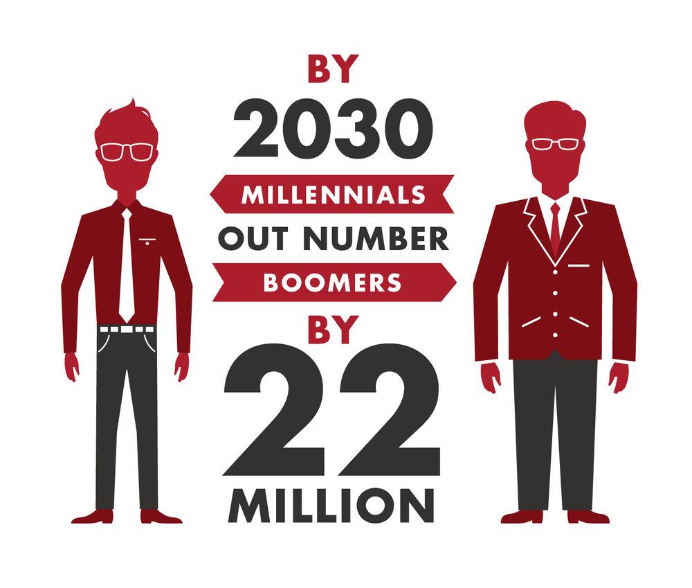 millennials_a7.jpg