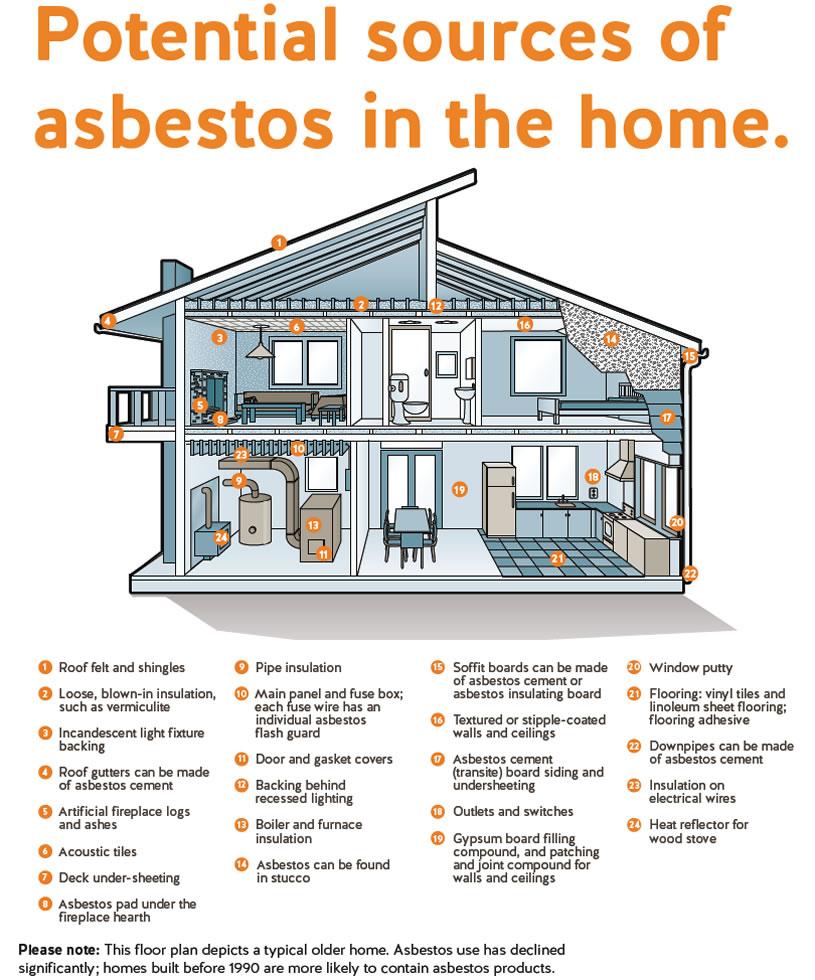 asbestos4.jpg