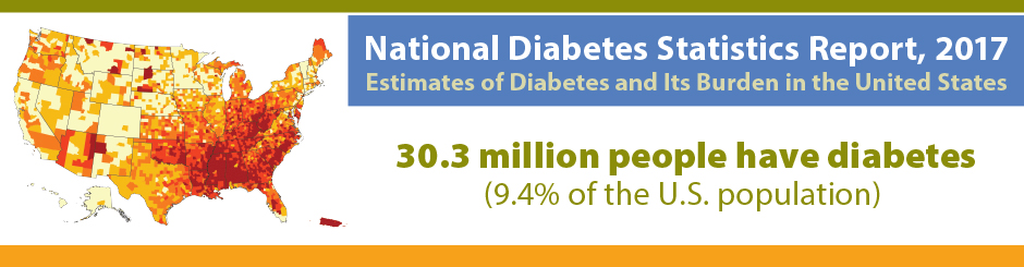 feature-NatDiabetesStatReport.jpg