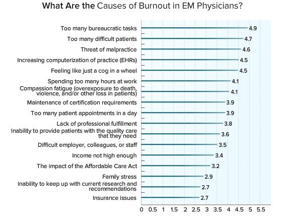 burnout2.jpg
