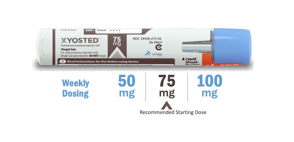 New FDA Approval: Subcutaneous Testosterone Pen — Gerti