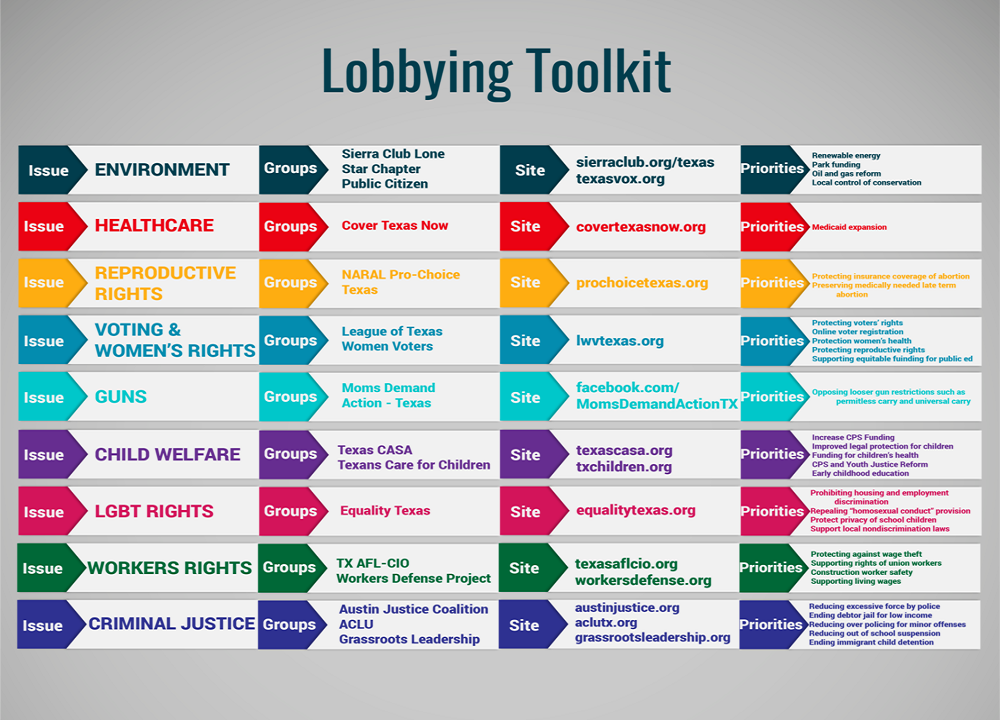Get involved in LUTU advocacy efforts with our lobbying committee!