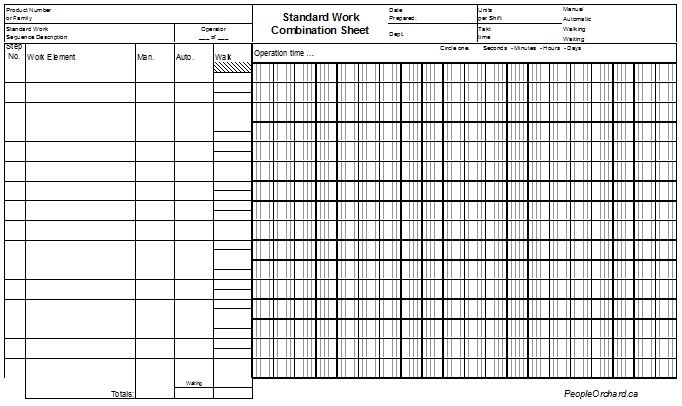 Standard Work Combination Sheet pic.JPG