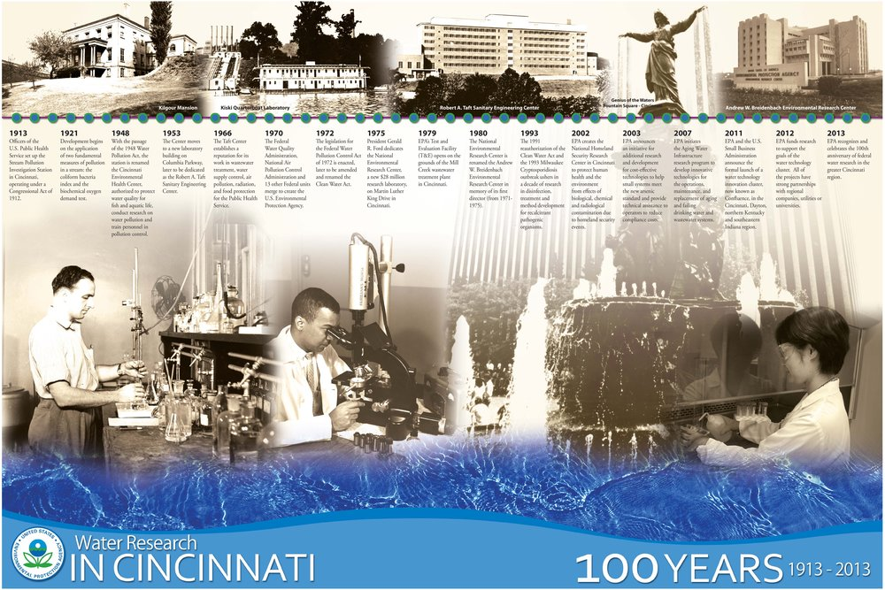 water research cincinnati