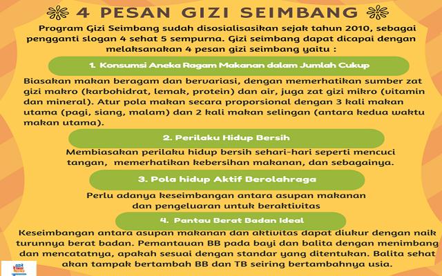 Gizi Seimbang1