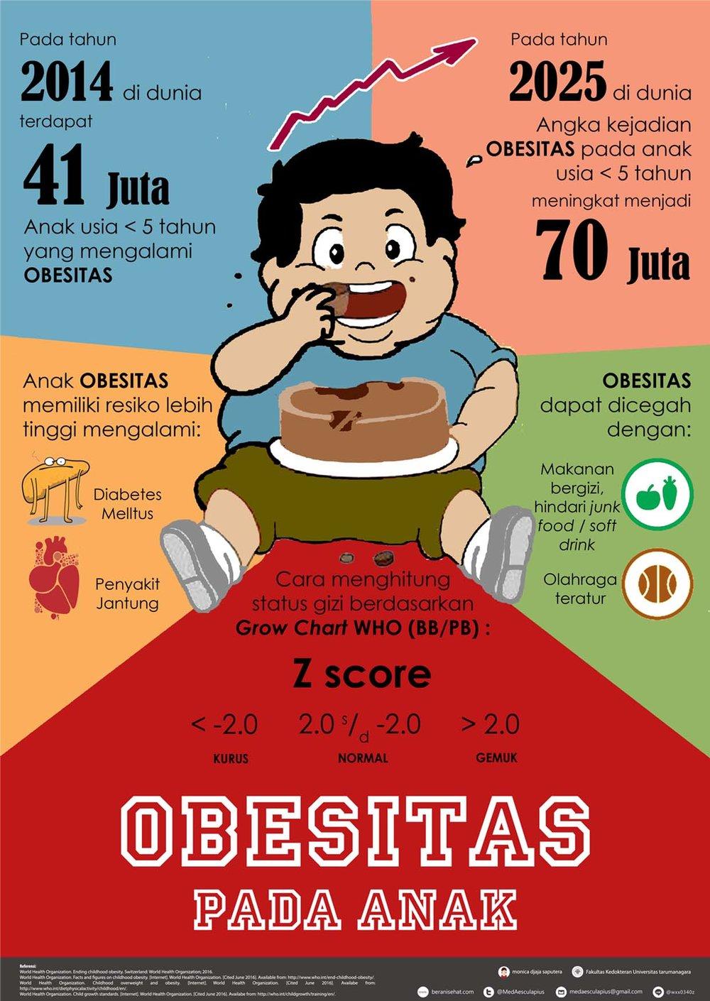 OBESITAS-PADA-ANAK.jpg