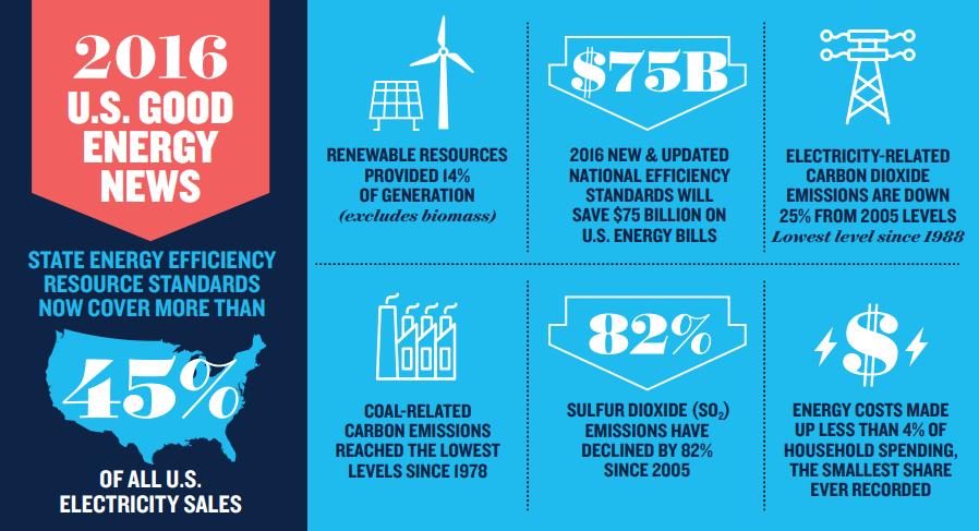 clean energy 100817.png