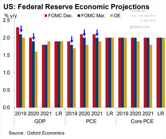 us-fed reserve.png