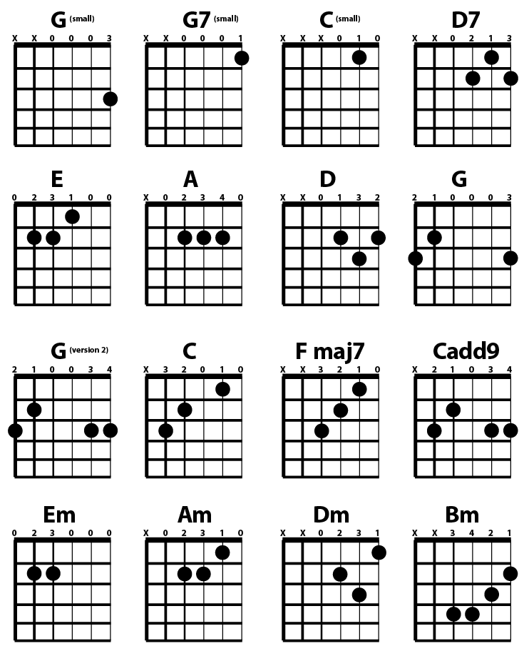 Level 1 Chord Chart The Art Of Guitar