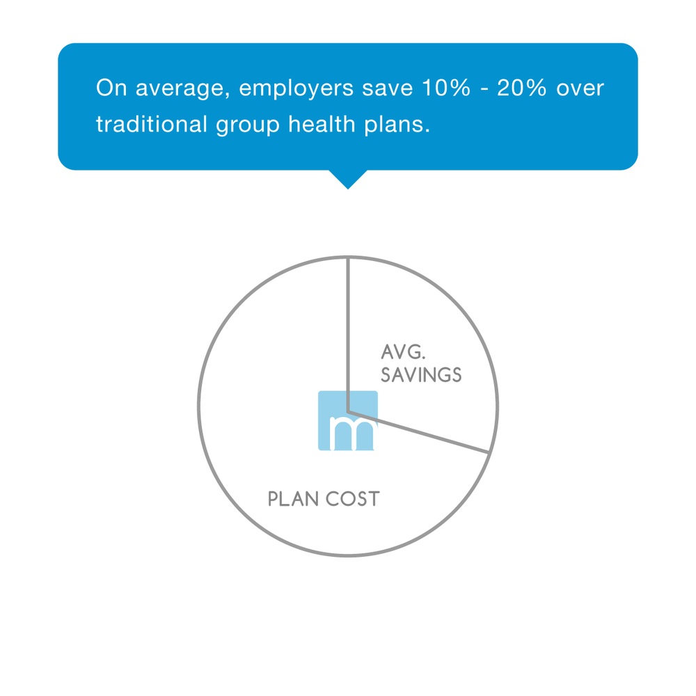 Save cost on group health plans