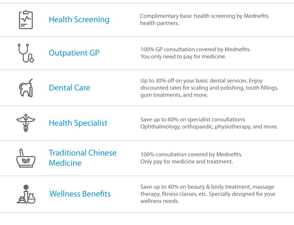 mednefits-care-plan-benefits