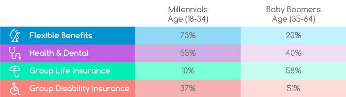 Millenial-stats.jpg