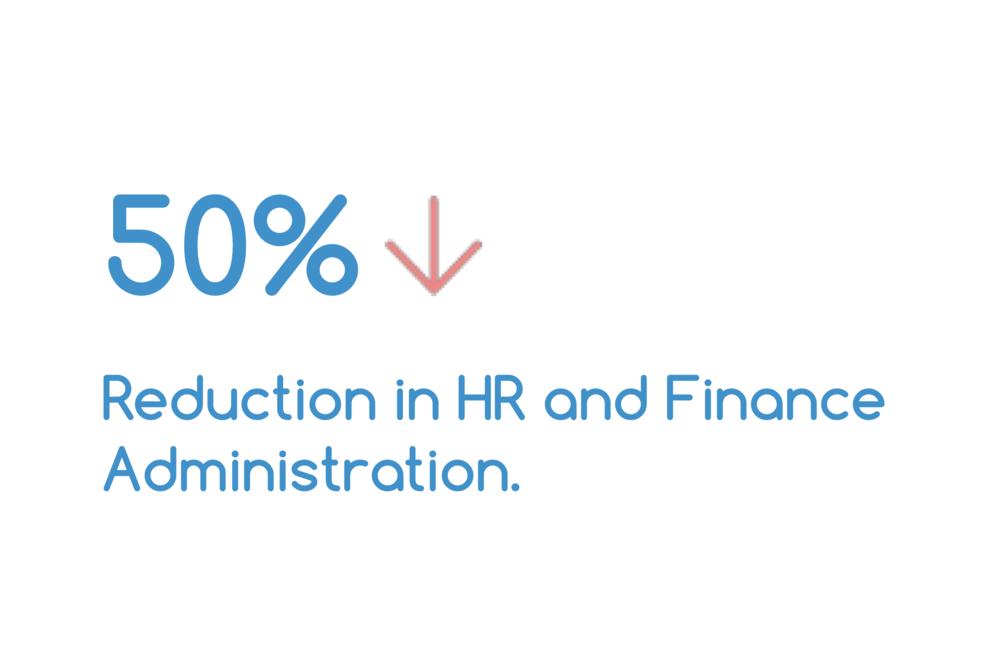 hr & finance admin.png