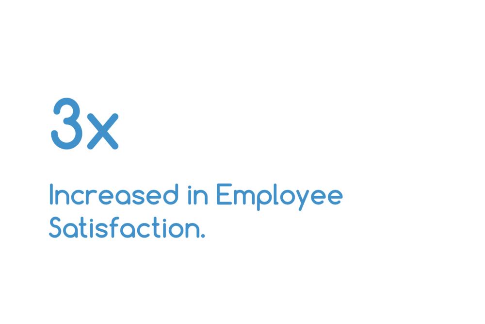 employee satisfaction.png