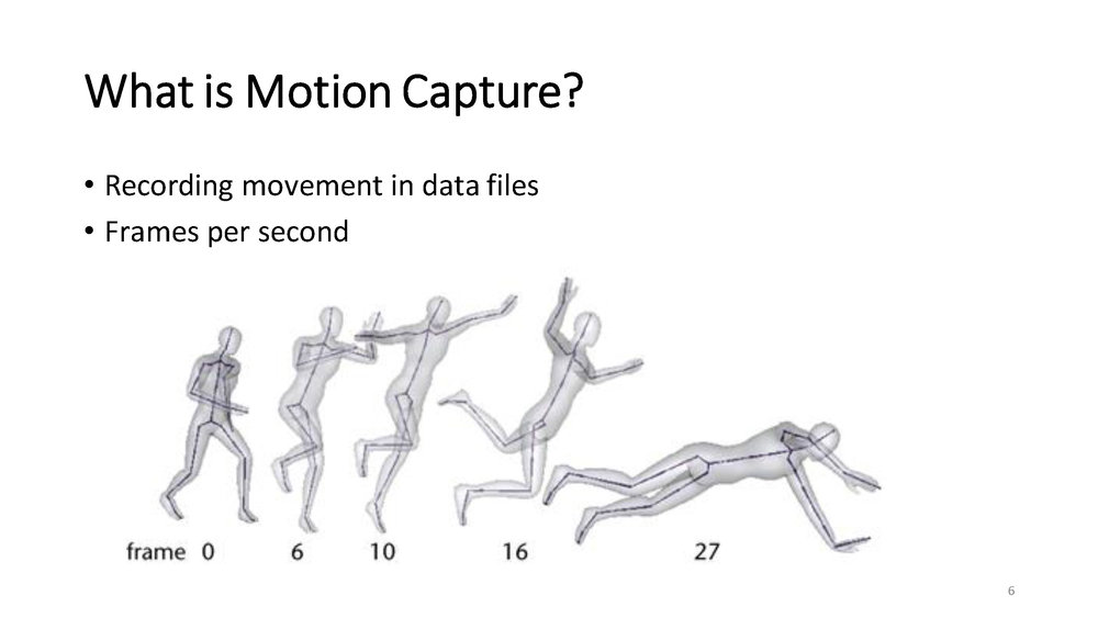 Motion Capture system_Page_06.jpg