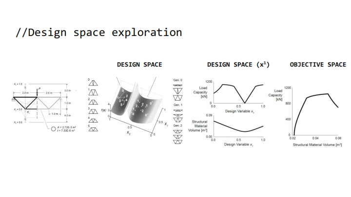 Evolutionary Design_016.jpg