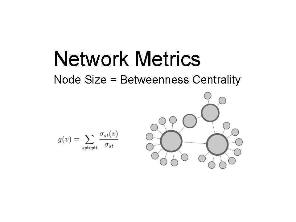 networksense_Page_18.jpg