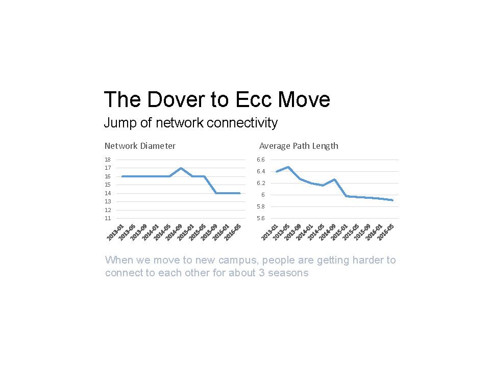 networksense_Page_27.jpg