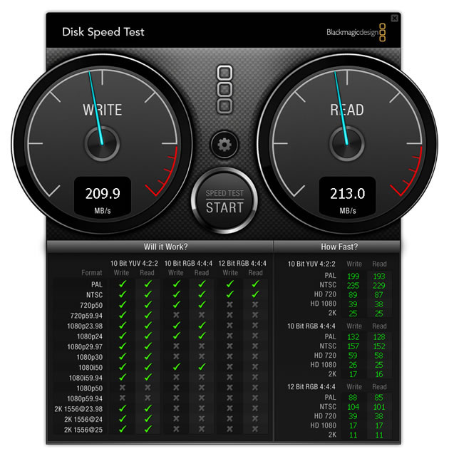 DDP is up to 4 times faster than NAS systems. This image shows 2 x 1GbE cable speed - fast enough for 10 but uncompressed HD video