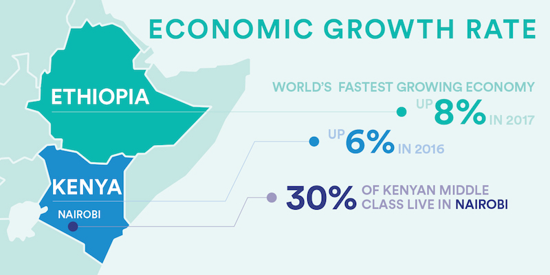 Africa_Economic_Growth_Rate_1200x600px_LINKEDIN