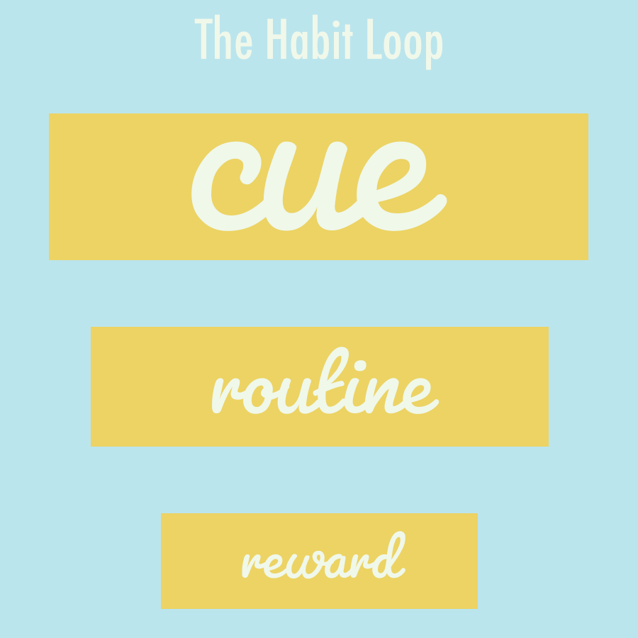 How-to-Create-New-Routine