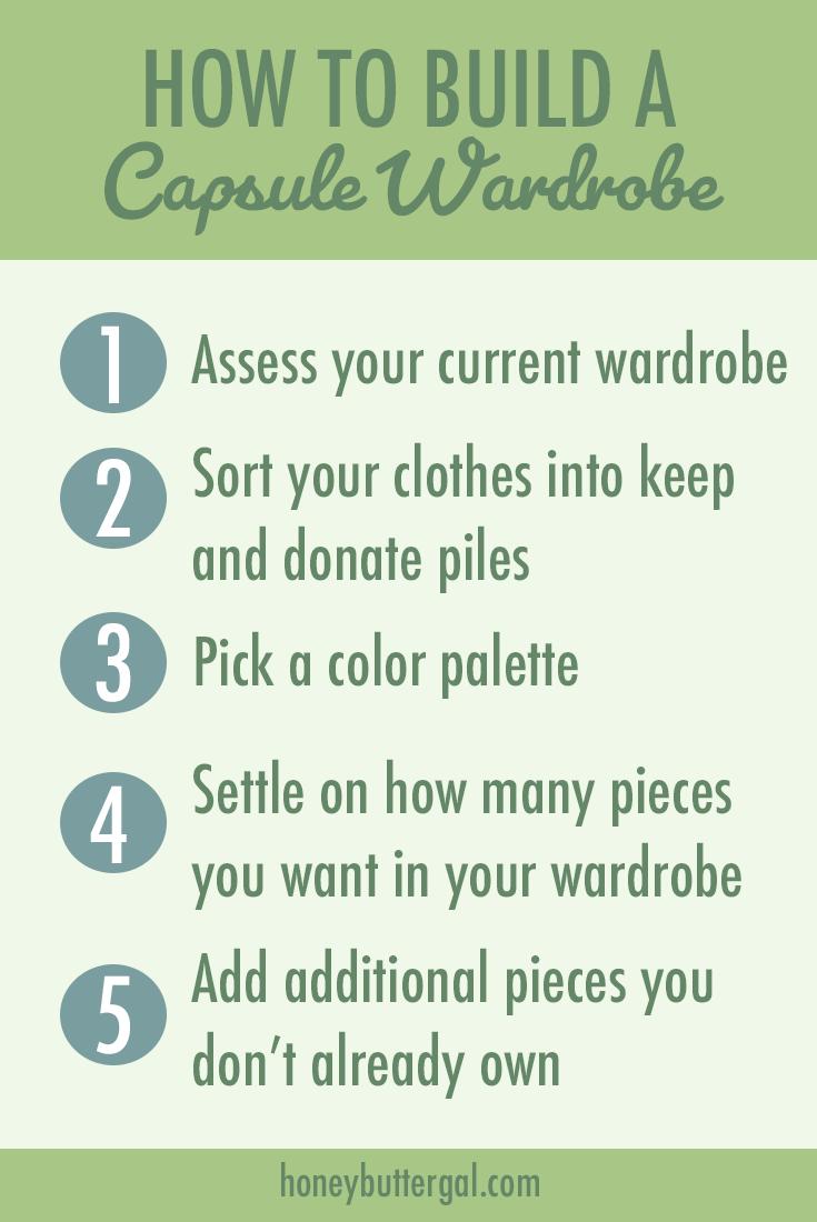 How to Create Capsule Wardrobe