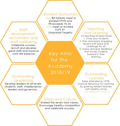 Key-Academy-Aims-2018--19.jpg