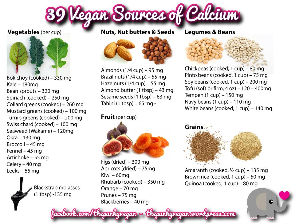 calcium1.jpg