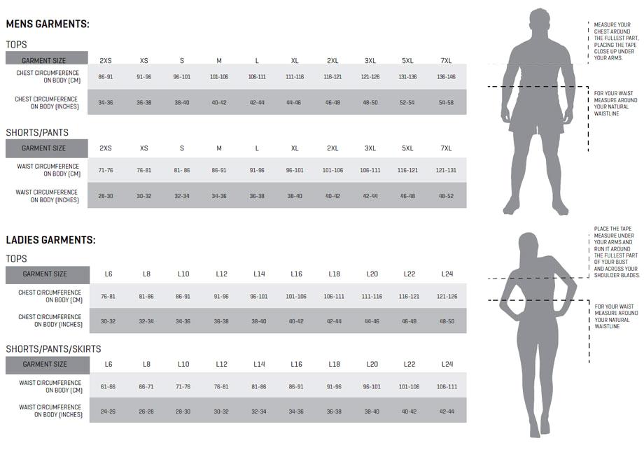 blk-sizes.jpg