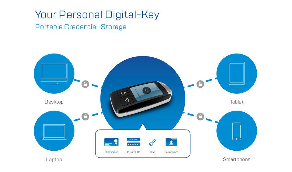 Token_Digital-Key_01.jpg