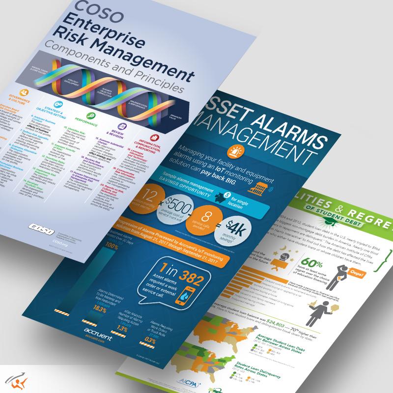 Financial Infographics