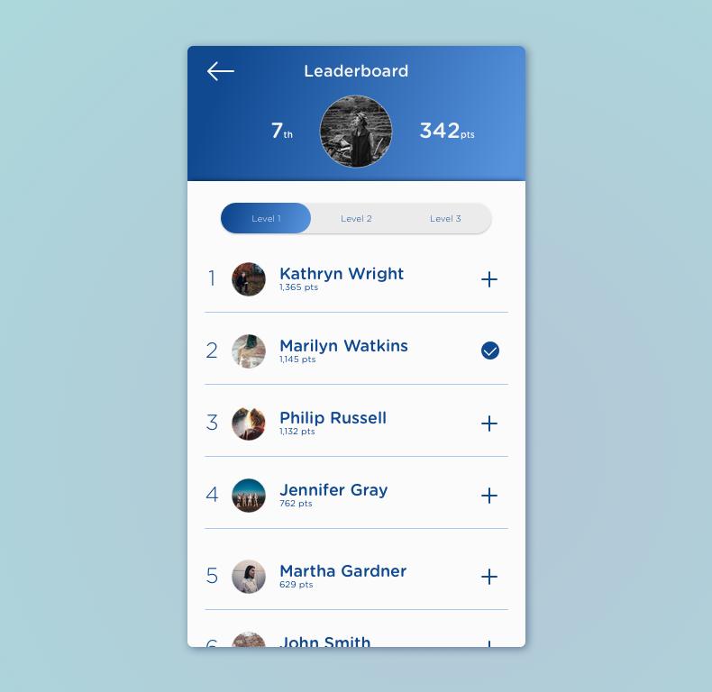 19_leaderboard.png