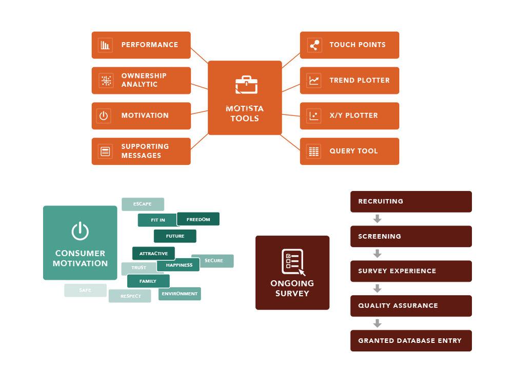 Motista_diagramgraphics.jpg