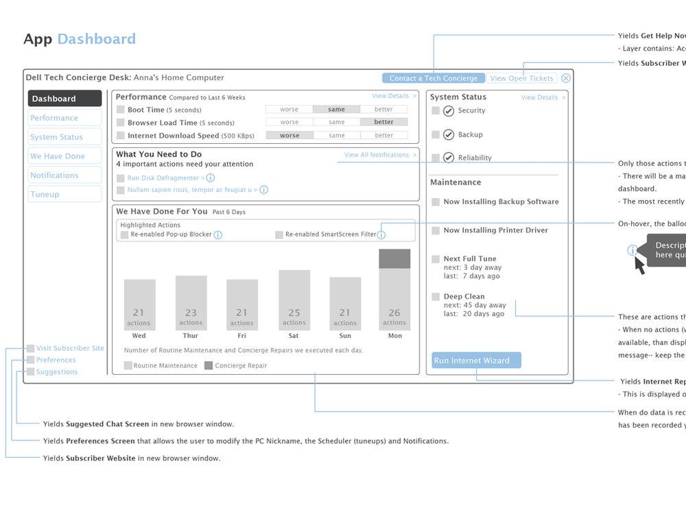 Dell_WF.jpg
