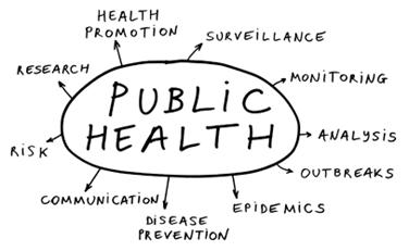 PublicHealthPrimer