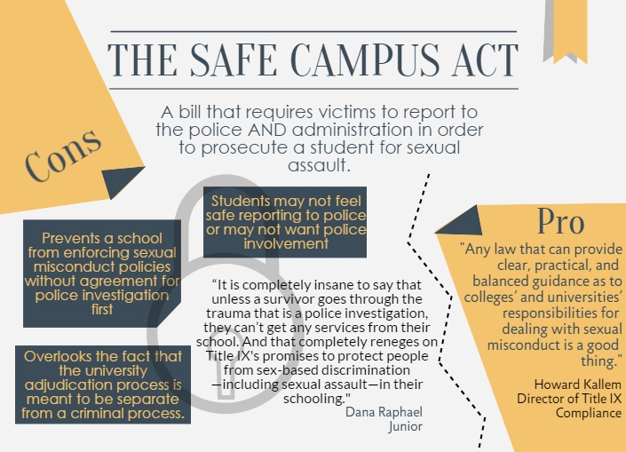 Safecampusact2