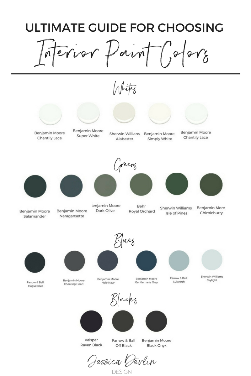How to choose the perfect interior painting colors - How to pick paint colors ...
