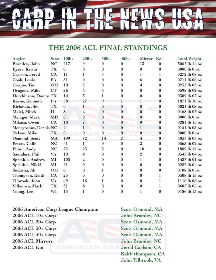 ACS-2006-Final-Standings.jpg