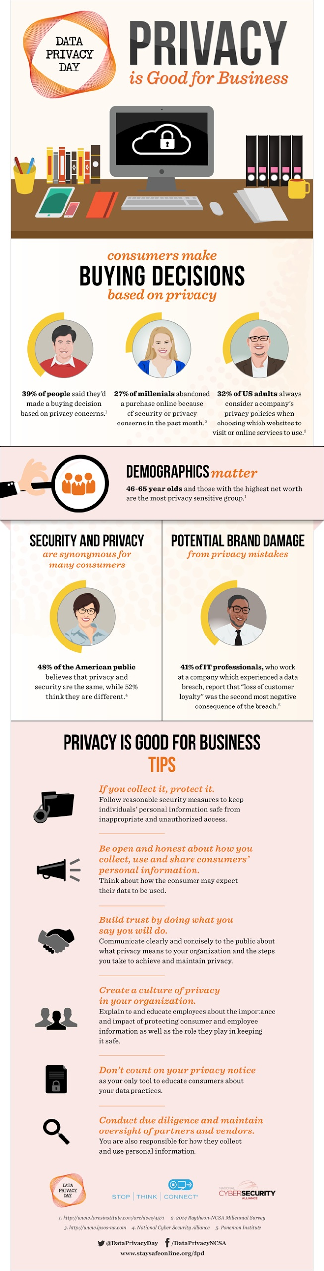 DPD-Privacy-is-Good-for-Business-2014_1_13.jpg
