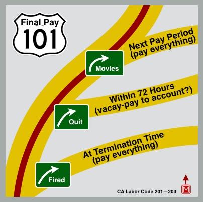 Maier Map - Final Paycheck