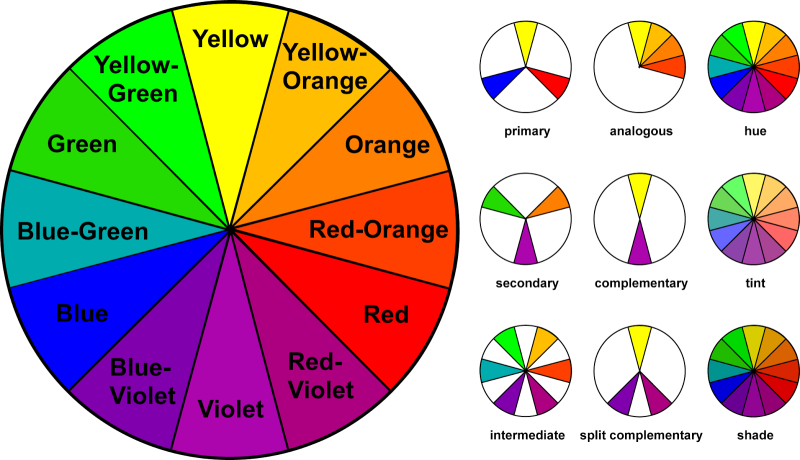 Basics Of Color Theory the (very) basics of color theory — spotlight