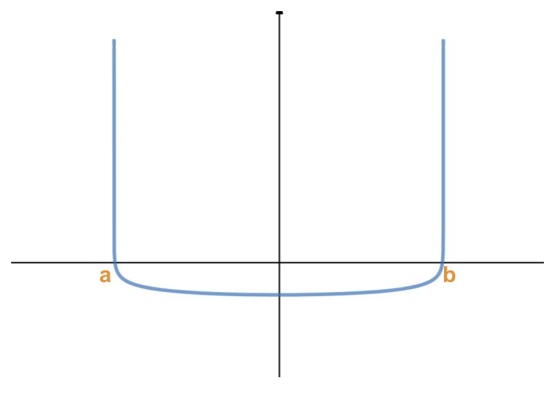 linear_sigmoid_new (1).jpg