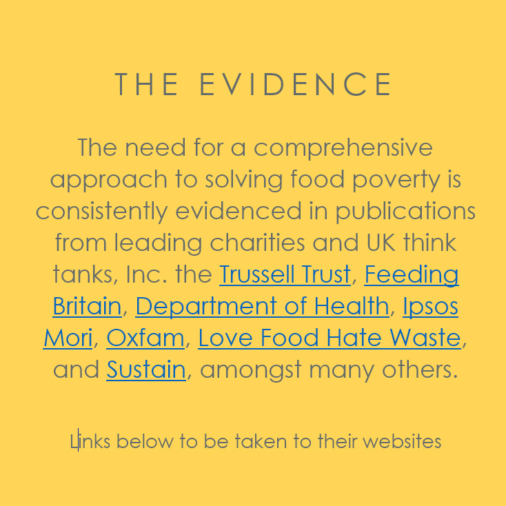 Trussell Trust.Feeding Britain.Department of Health.Ipsos Mori - Oxfam.Love Food Hate Waste. Sustain