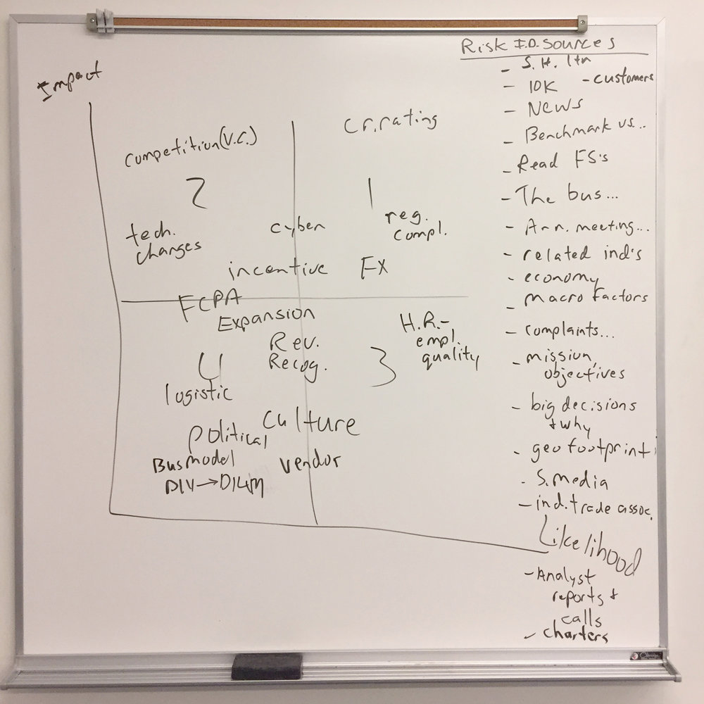 St. John's University graduate ERM Students in Silicon Alley discuss how they would identify the risks of an organization.