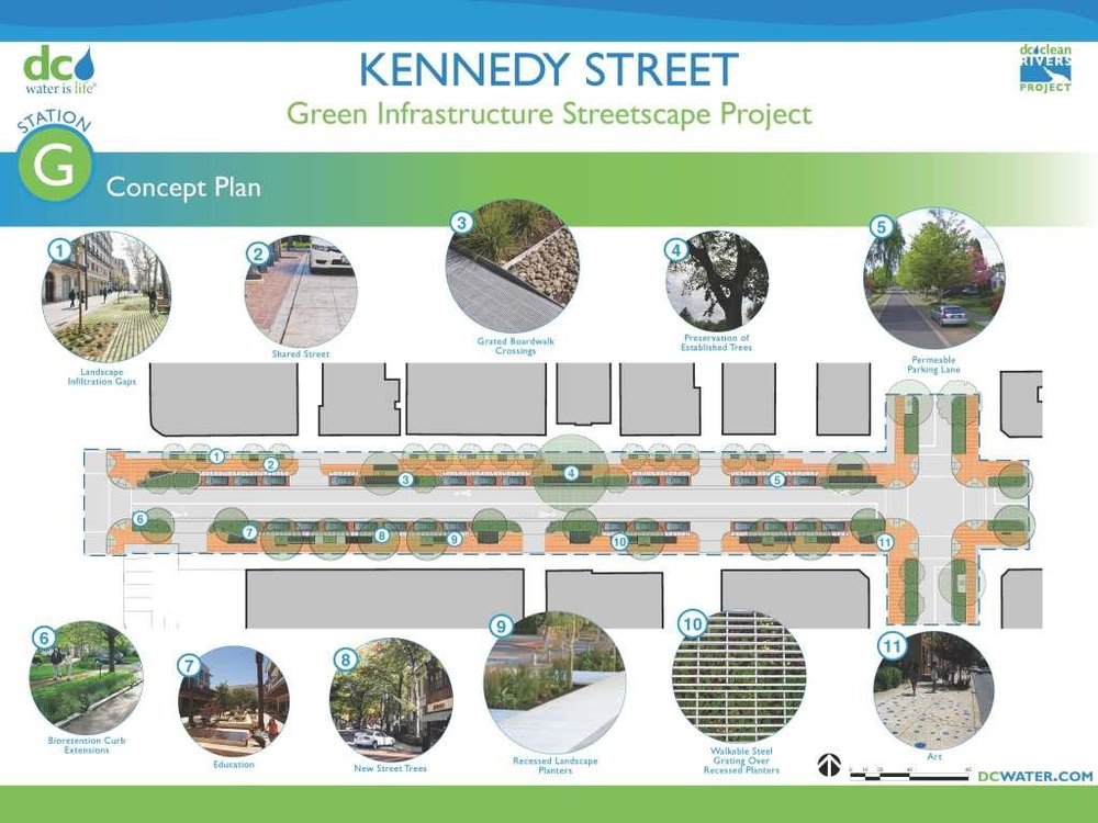 Kennedy Street Green Infrastructure Streetscape Project