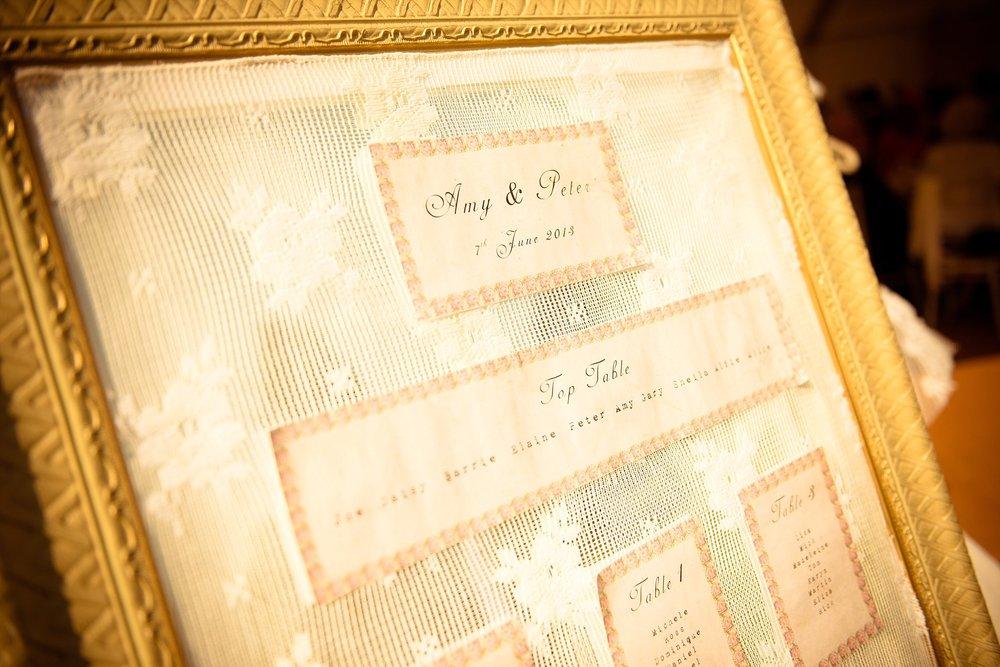 Vintage Amy Wedding Styling-My Vintage Wedding-Vintage Table Plan