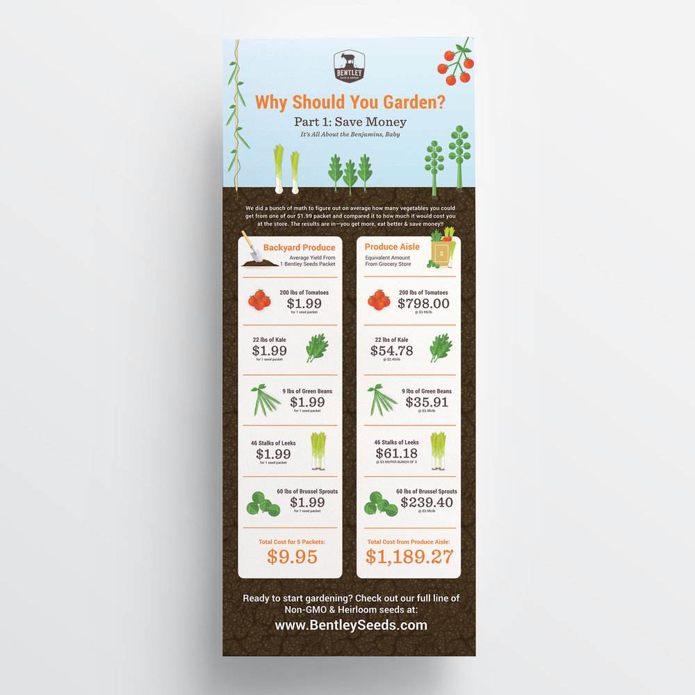 Seed packet inforgraphic