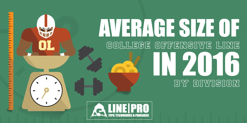 the average size of college offensive lineman in 2016 by division