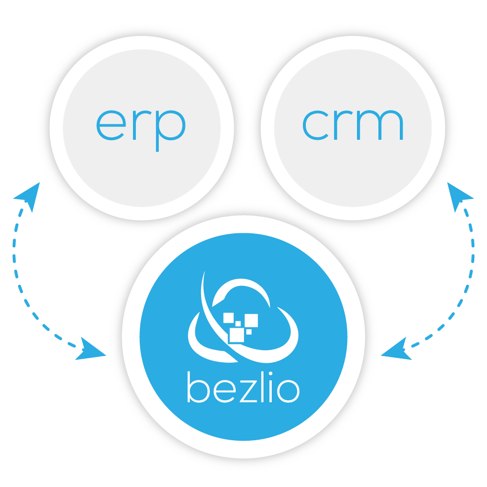 Illustration of how Bezlio enables read and write access from both CRM and ERP systems, together on any mobile device.
