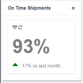 Bezlio screenshot of the new Spark Box template with an example displaying real-tie on-time shipment percentages straight from your ERP!